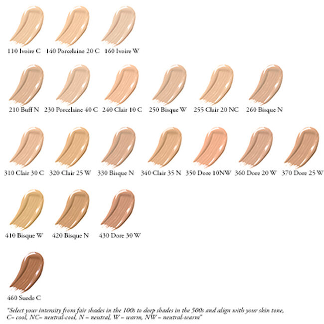 Image Result For The Shade Store Reviews